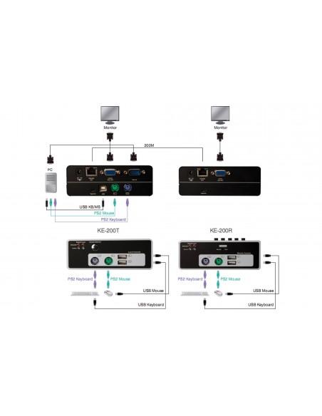 Extensor Combo USB y  PS/2 conexión HASTA 200 m (CAT5e)